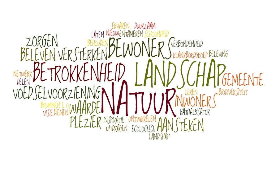 Landschapsgesprek 2018 – Landschapsnetwerk Brummen